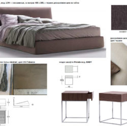 Спецификация мебели Systema Nova 4